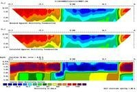 Software for 3D mapping of soil water content after electrotomography (in link with XYLOSYLVE)
